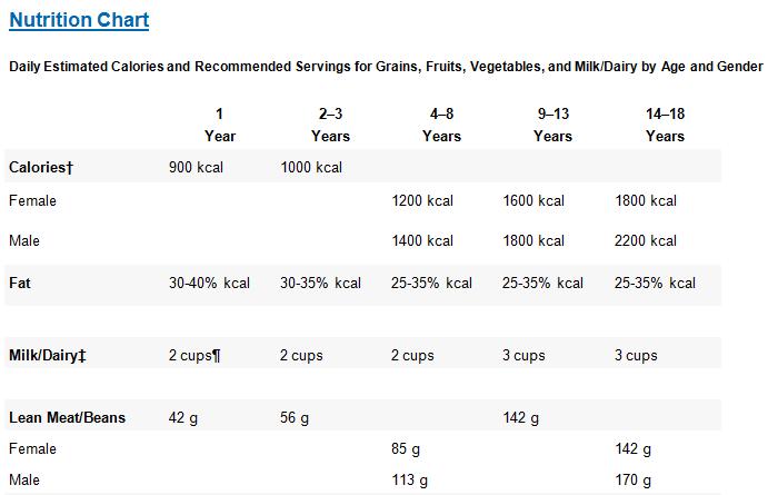 Kategori: cara menambah berat badan